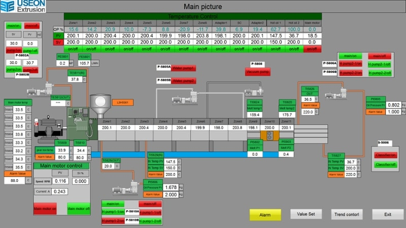 Control System with Remote Control